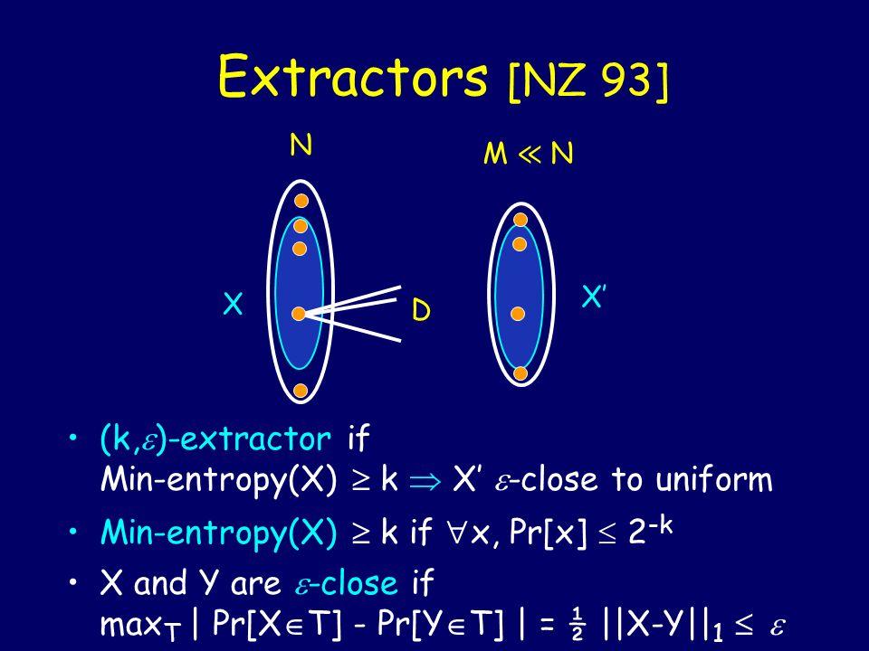 Extractors [NZ 93] N. M ≪ N. X' X. D. (k,)-extractor if Min-entropy(X)  k  X' -close to uniform.
